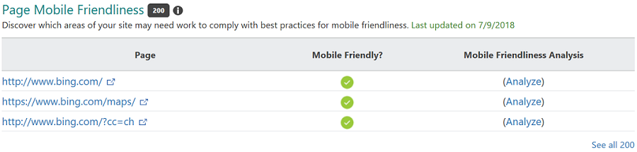 Page Mobile Friendliness Summary